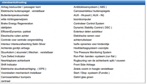 Aankoopkeuring Duitsland uitrusting in import auto
